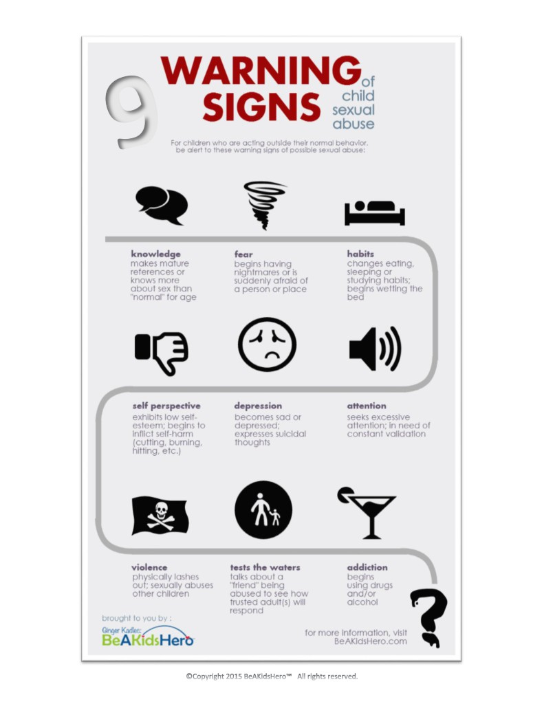 Warning signs of sexual assault galleries 55