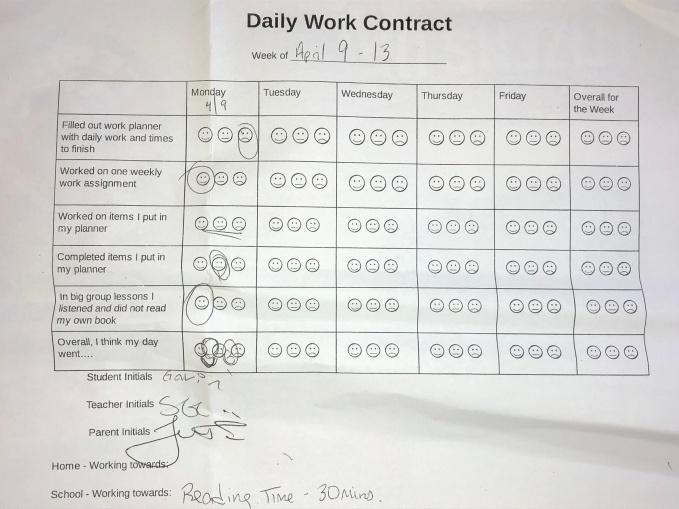 2018-04-23 Gavin's Classwork Chart.jpg